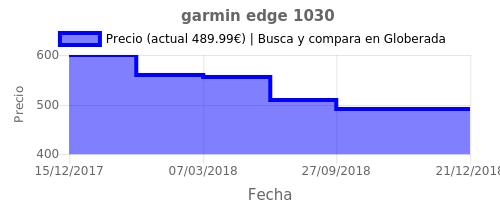 garmin edge 1030 - historial de precios